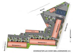 Mølleåparken - oversigtsplan